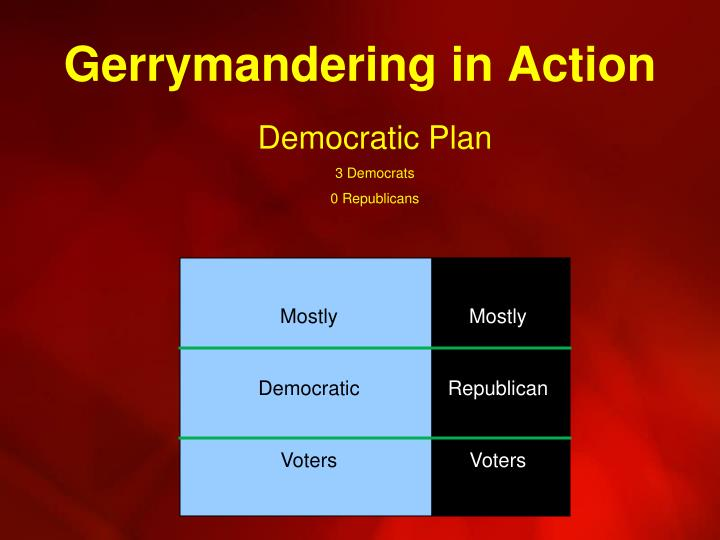 Gerrymandering in Action
