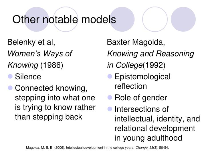 Other notable models