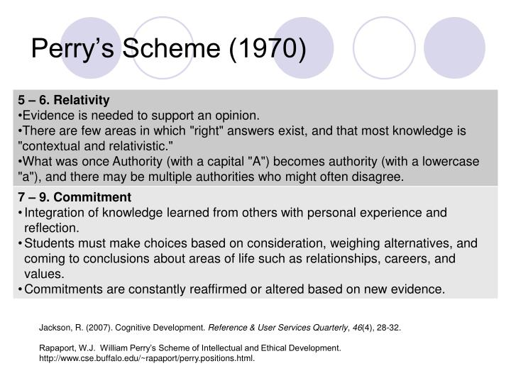 Perry's Scheme (1970)