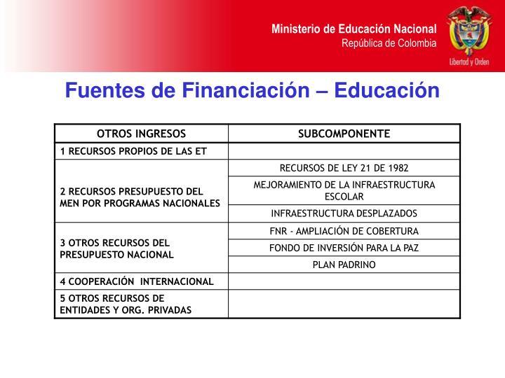Fuentes de Financiación – Educación