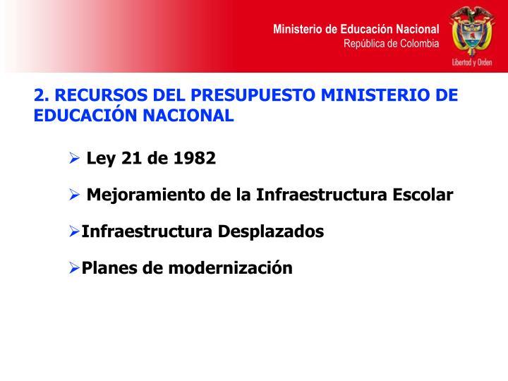 2. RECURSOS DEL PRESUPUESTO MINISTERIO DE EDUCACIÓN NACIONAL