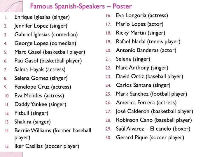 Famous Spanish-Speakers – Poster