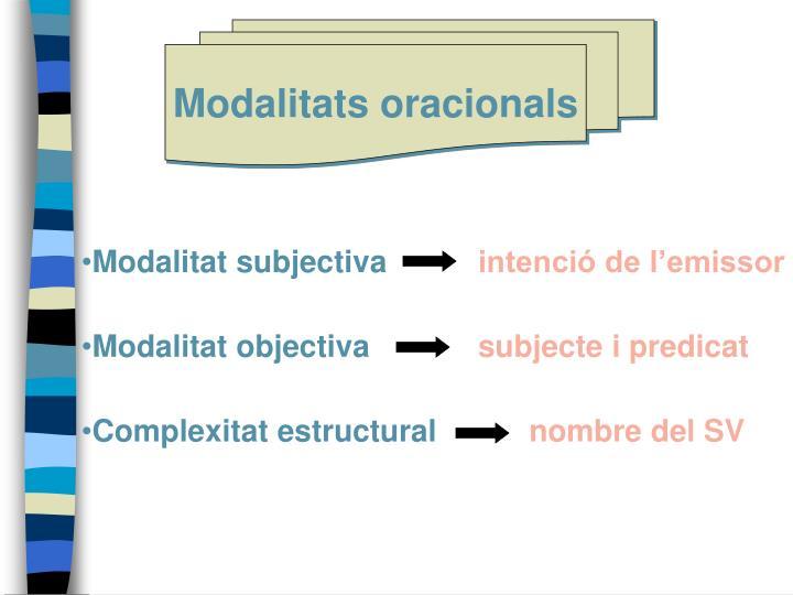 Modalitat subjectiva