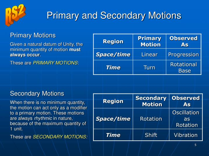 Primary and Secondary Motions