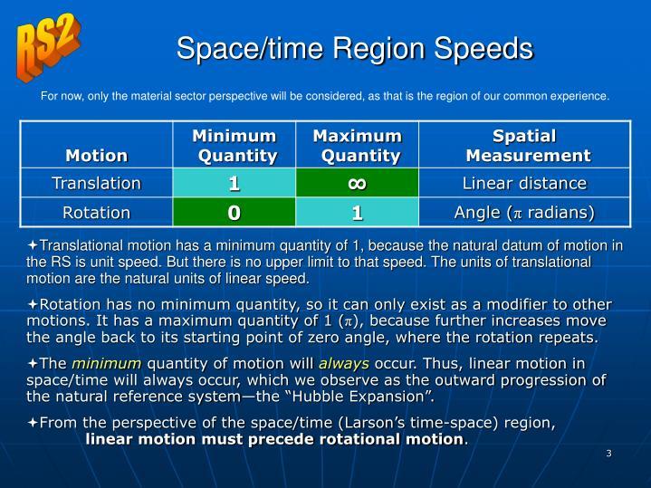 Space/time Region Speeds