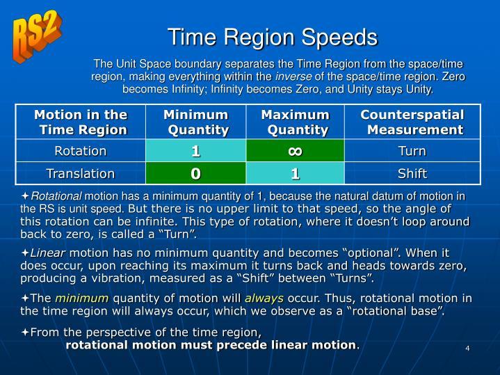 Time Region Speeds
