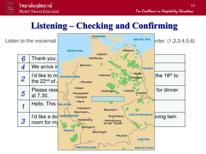 Listening – Checking and Confirming