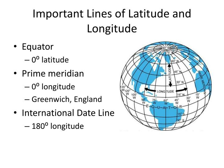 Important Lines of Latitude and Longitude