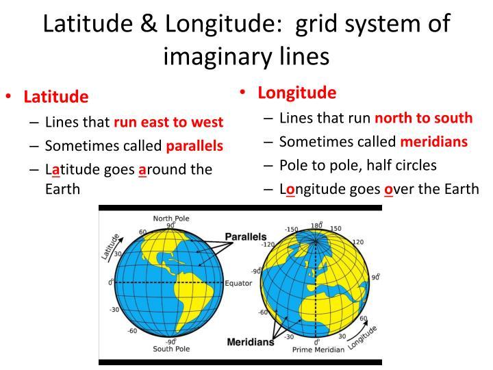 Latitude & Longitude:  grid system of imaginary lines