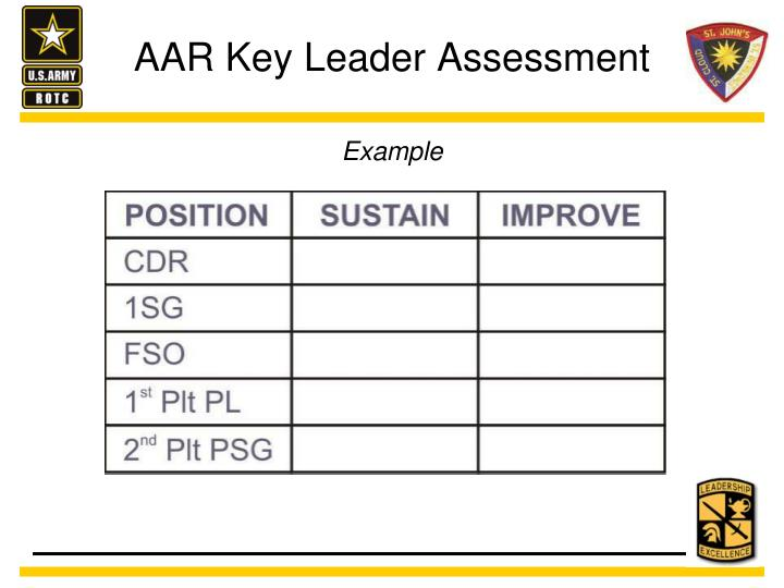 AAR Key Leader Assessment