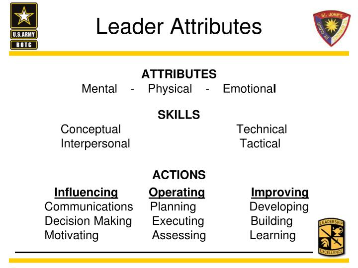 Leader Attributes