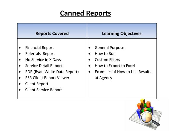Canned reports