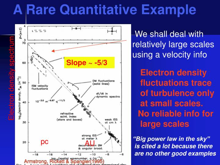 A Rare Quantitative Example