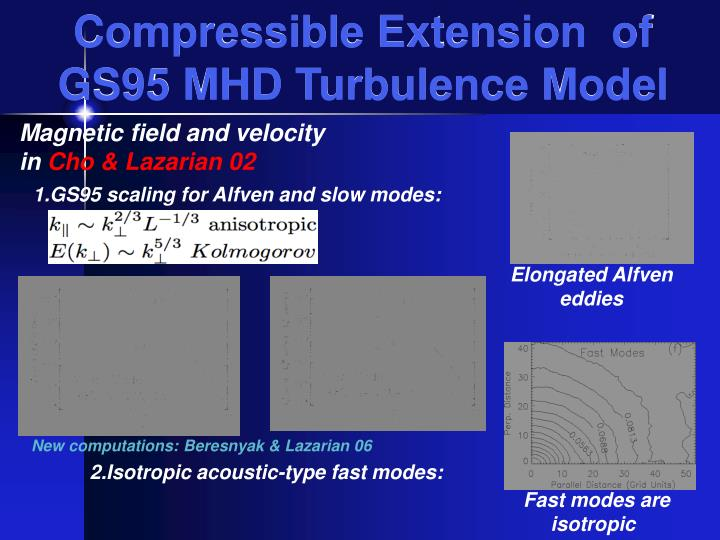Compressible Extension  of GS95 MHD Turbulence Model