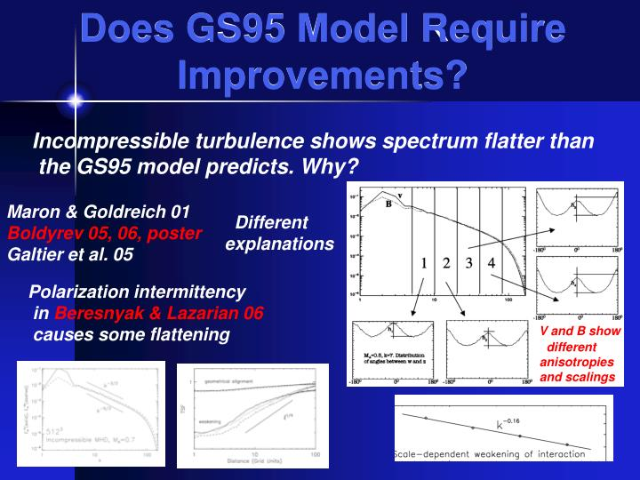 Does GS95 Model Require Improvements?