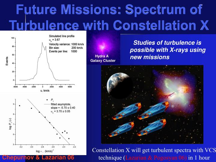 Future Missions: Spectrum of Turbulence with Constellation X