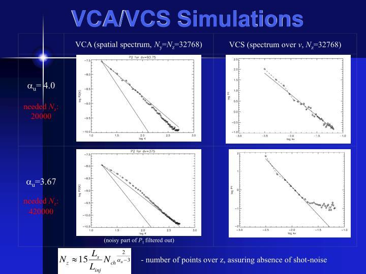 VCA/VCS Simulations