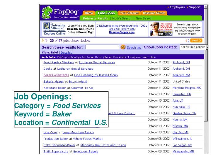 Job Openings: