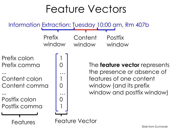 Feature Vectors