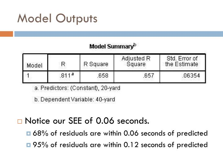 Model Outputs