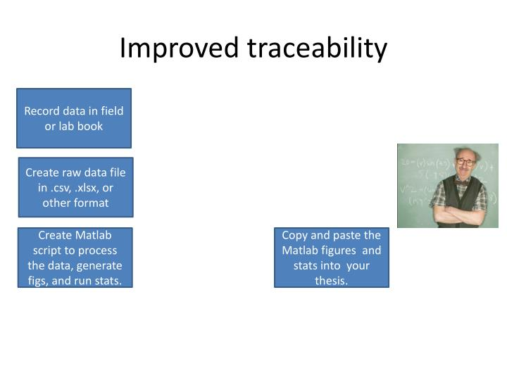 Improved traceability