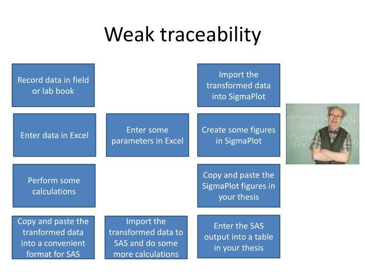 Weak traceability