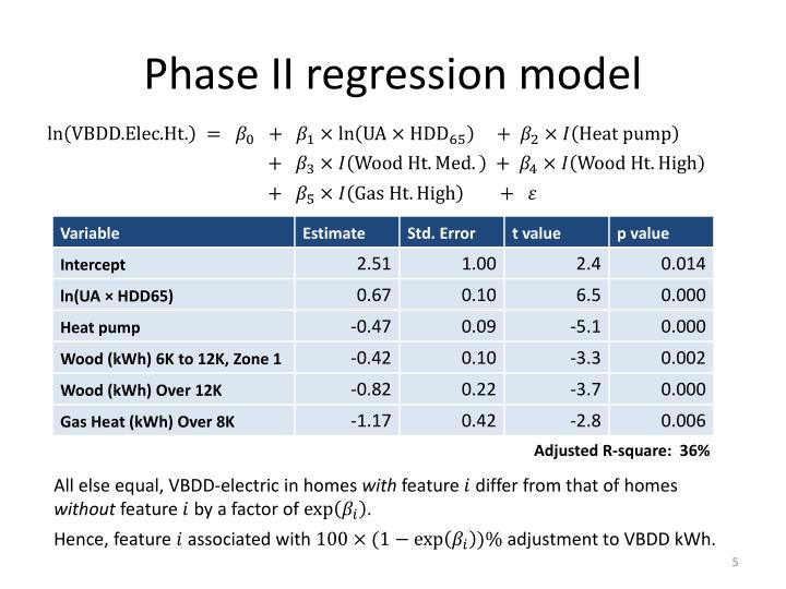 Phase II regression model