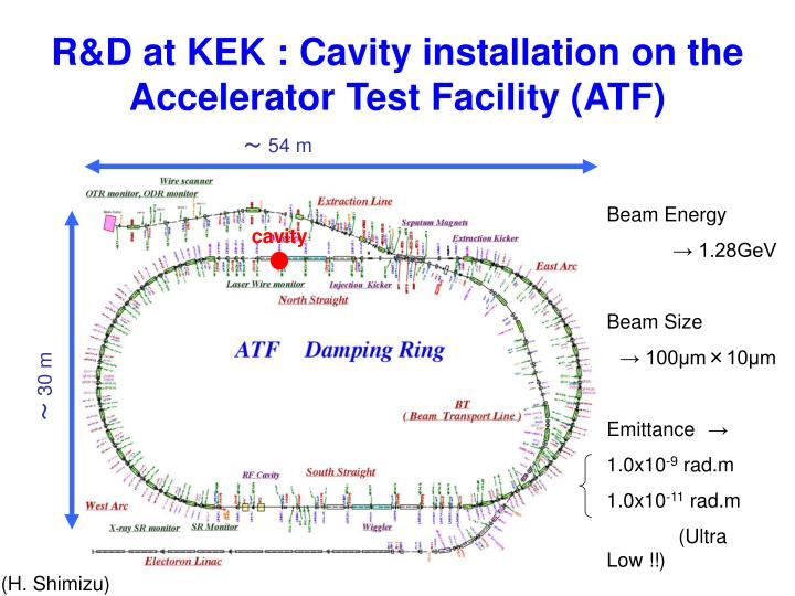 R&D at KEK : Cavity installation on the Accelerator Test Facility (ATF)