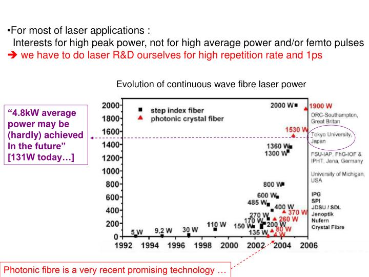 For most of laser applications :