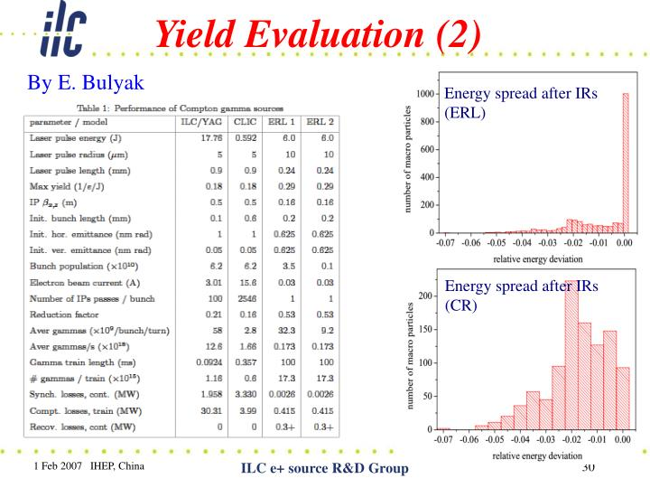 Yield Evaluation (2)
