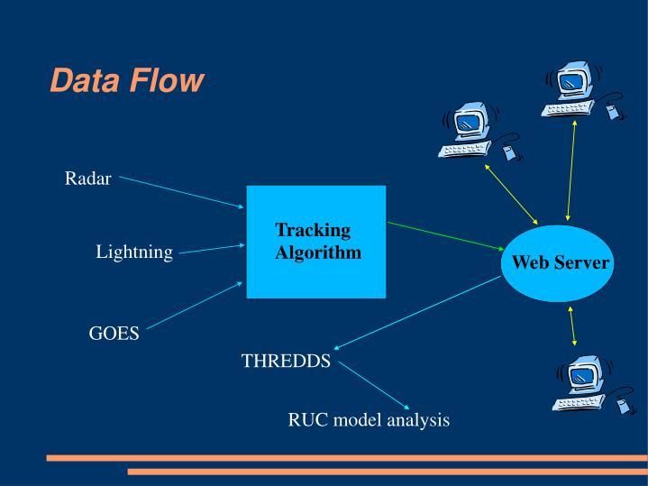 Data Flow