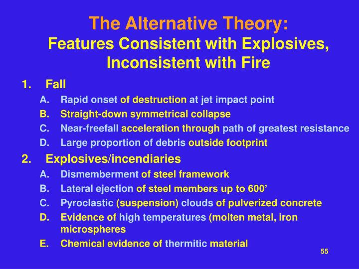 The Alternative Theory: