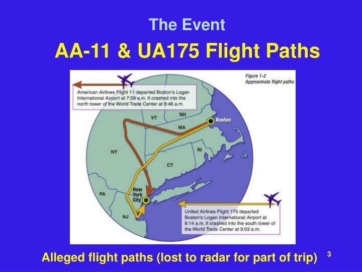 AA-11 & UA175 Flight Paths