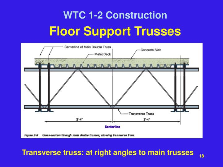 Floor Support Trusses