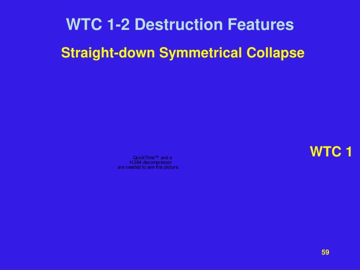 Straight-down Symmetrical Collapse