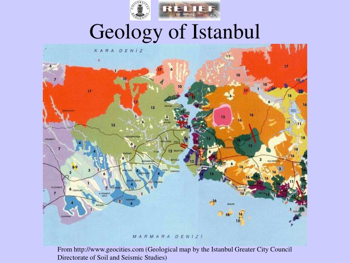 Geology of Istanbul
