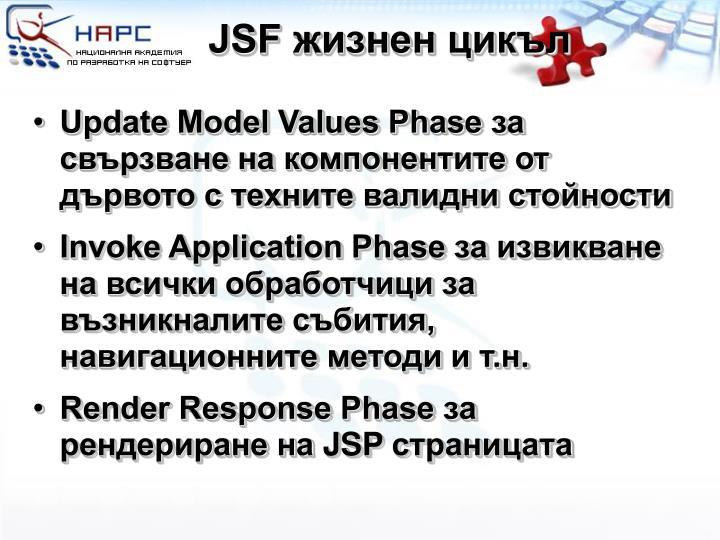 JSF жизнен цикъл