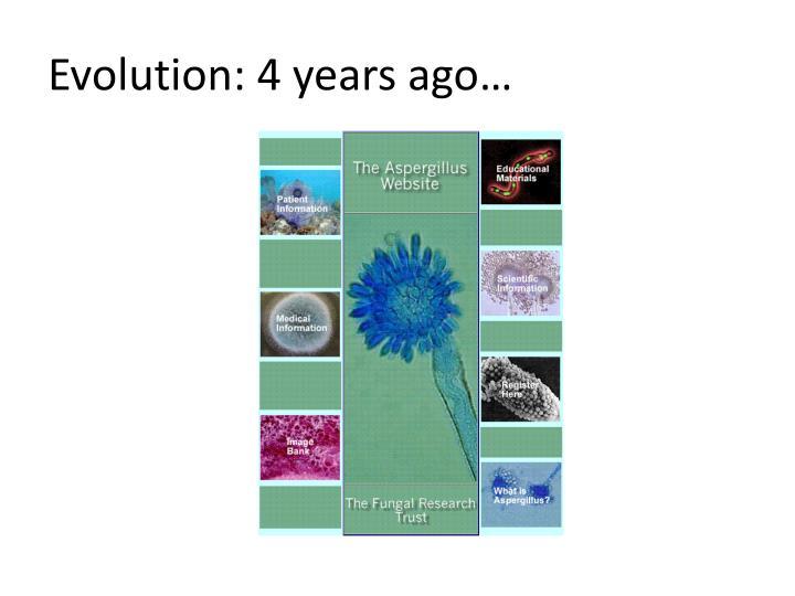 Evolution: 4 years ago…
