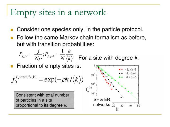 SF & ER networks