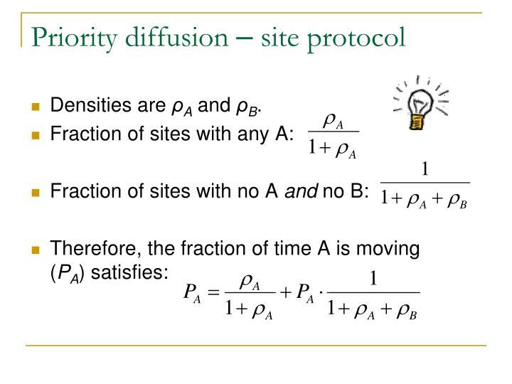 Priority diffusion