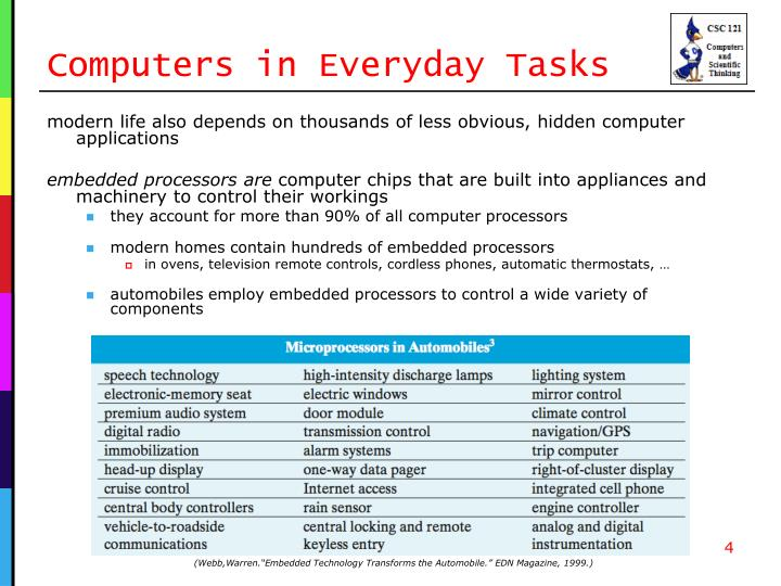 Computers in Everyday Tasks