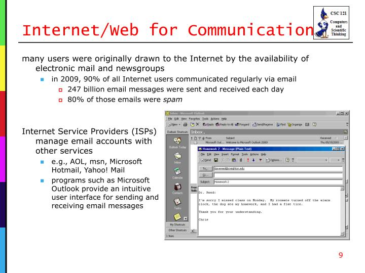Internet/Web for Communication