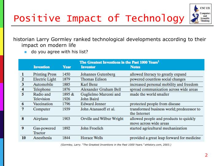 Positive Impact of Technology