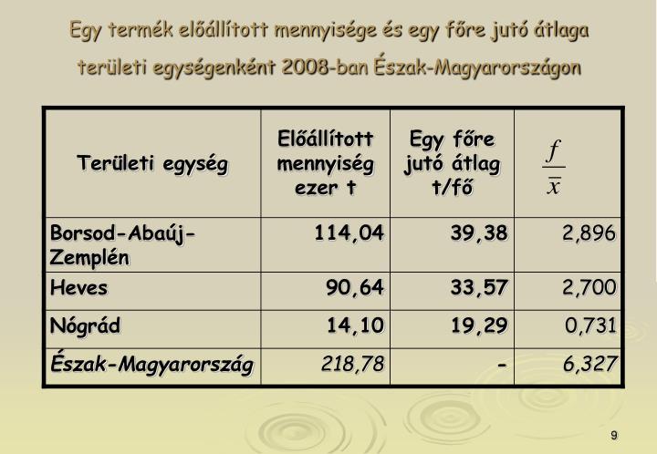 Egy termék előállított mennyisége és egy főre jutó átlaga területi egységenként 2008-ban Észak-Magyarországon