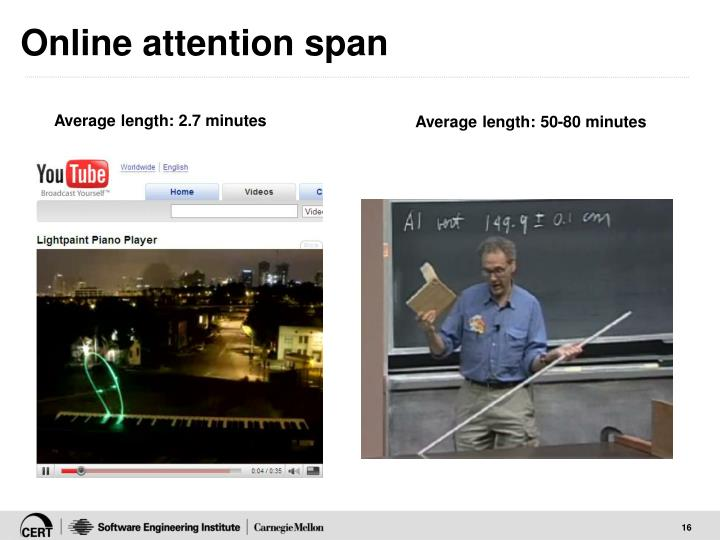 Online attention span