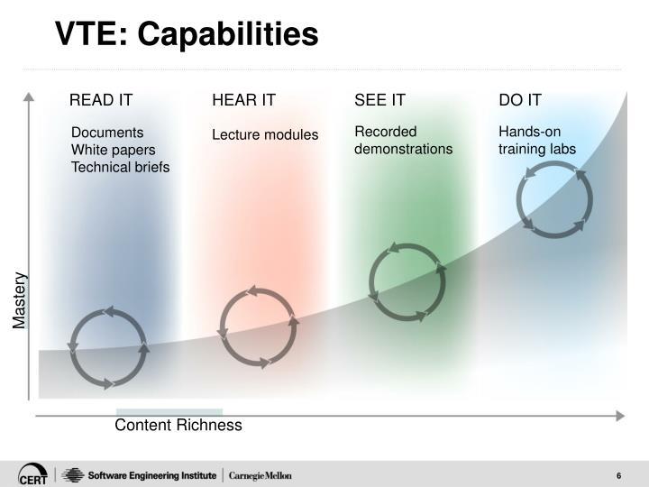 VTE: Capabilities
