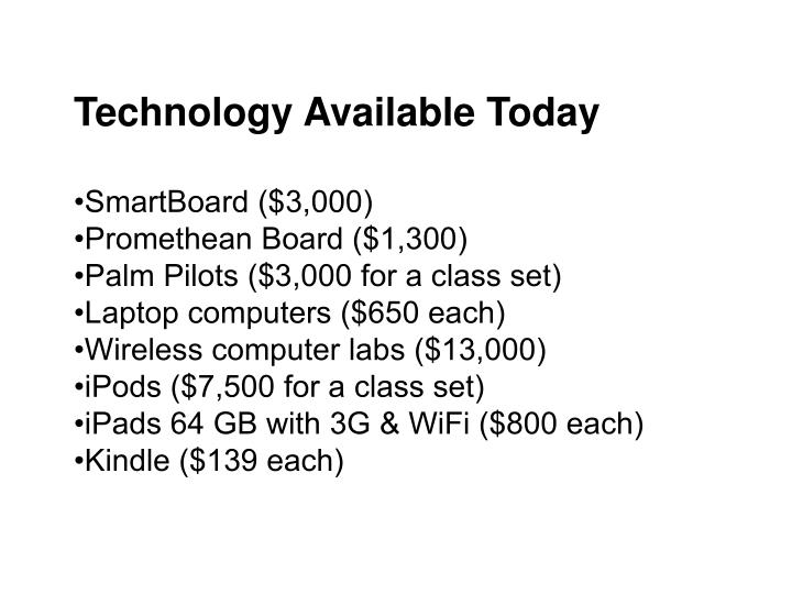 Technology Available Today