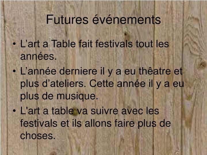 Futures événements