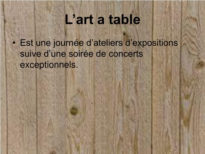 L'art a table