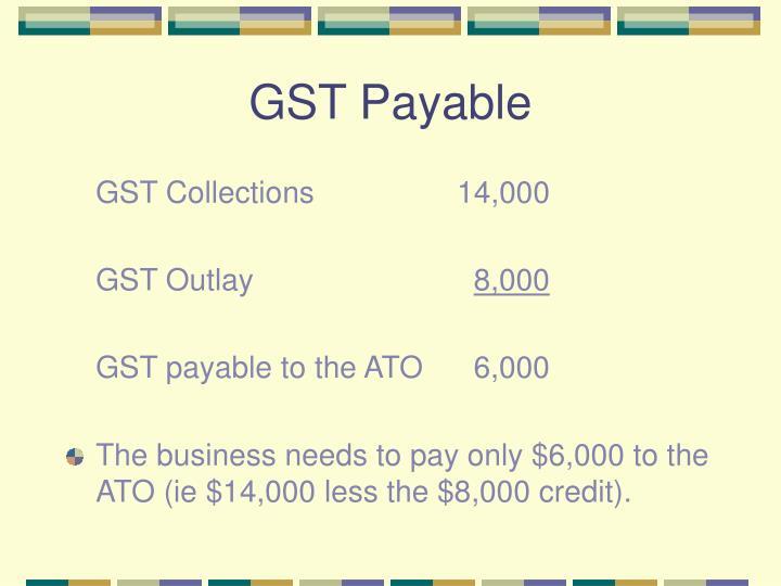GST Payable